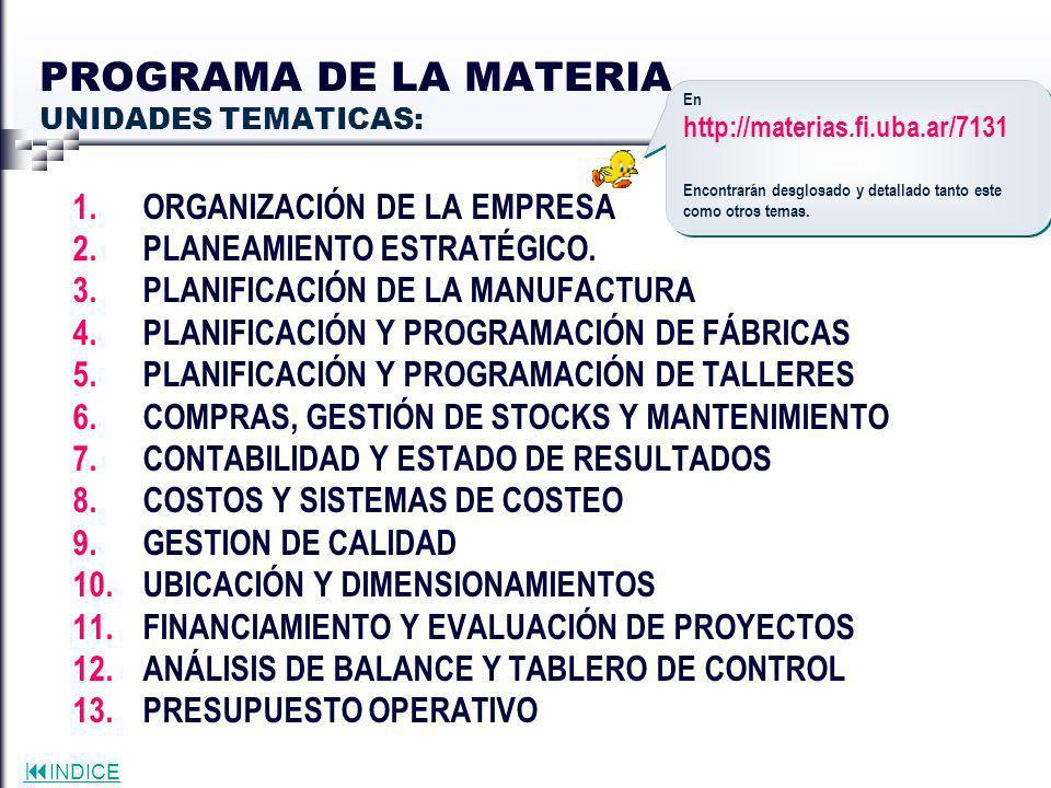 INDICE PROGRAMA DE LA MATERIA UNIDADES TEMATICAS: 1.ORGANIZACIÓN DE LA EMPRESA 2.PLANEAMIENTO ESTRATÉGICO. 3.PLANIFICACIÓN DE LA MANUFACTURA 4.PLANIFI