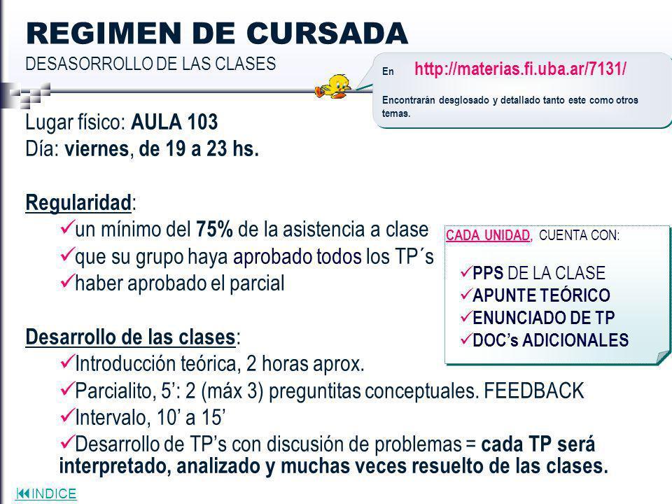 INDICE REGIMEN DE CURSADA DESASORROLLO DE LAS CLASES Lugar físico: AULA 103 Día: viernes, de 19 a 23 hs. Regularidad : un mínimo del 75% de la asisten