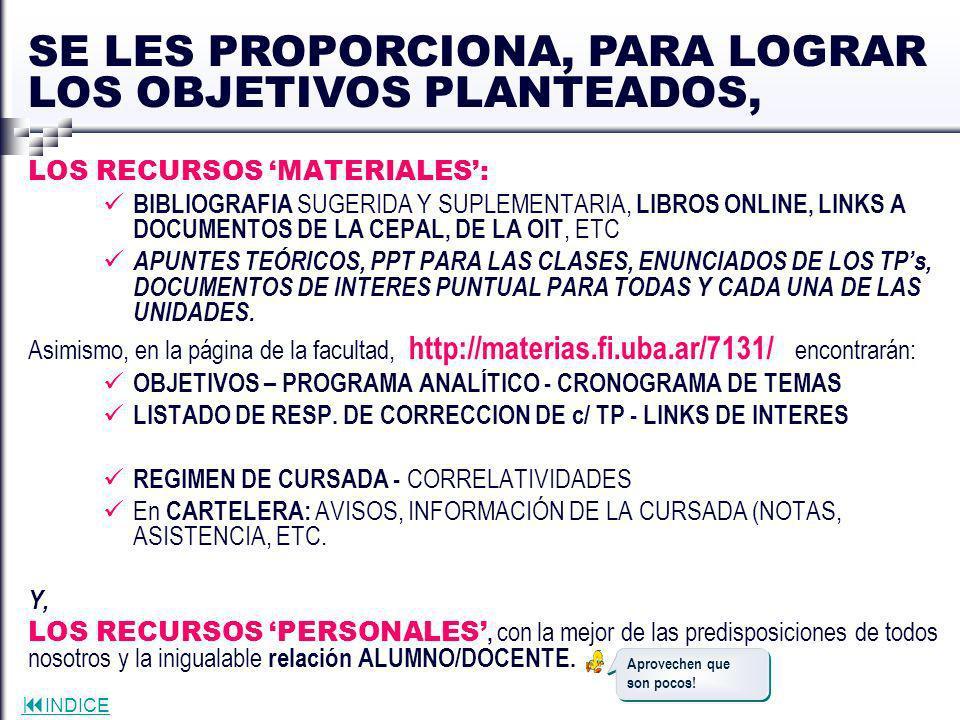INDICE LOS RECURSOS MATERIALES: BIBLIOGRAFIA SUGERIDA Y SUPLEMENTARIA, LIBROS ONLINE, LINKS A DOCUMENTOS DE LA CEPAL, DE LA OIT, ETC APUNTES TEÓRICOS,