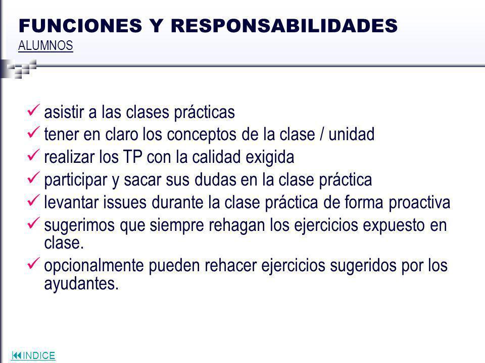 INDICE FUNCIONES Y RESPONSABILIDADES ALUMNOS asistir a las clases prácticas tener en claro los conceptos de la clase / unidad realizar los TP con la c