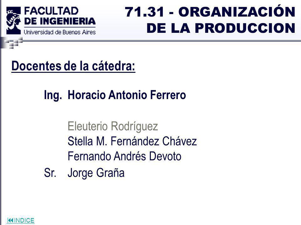 INDICE Docentes de la cátedra: Ing.Horacio Antonio Ferrero Eleuterio Rodríguez Stella M. Fernández Chávez Fernando Andrés Devoto Sr.Jorge Graña 71.31