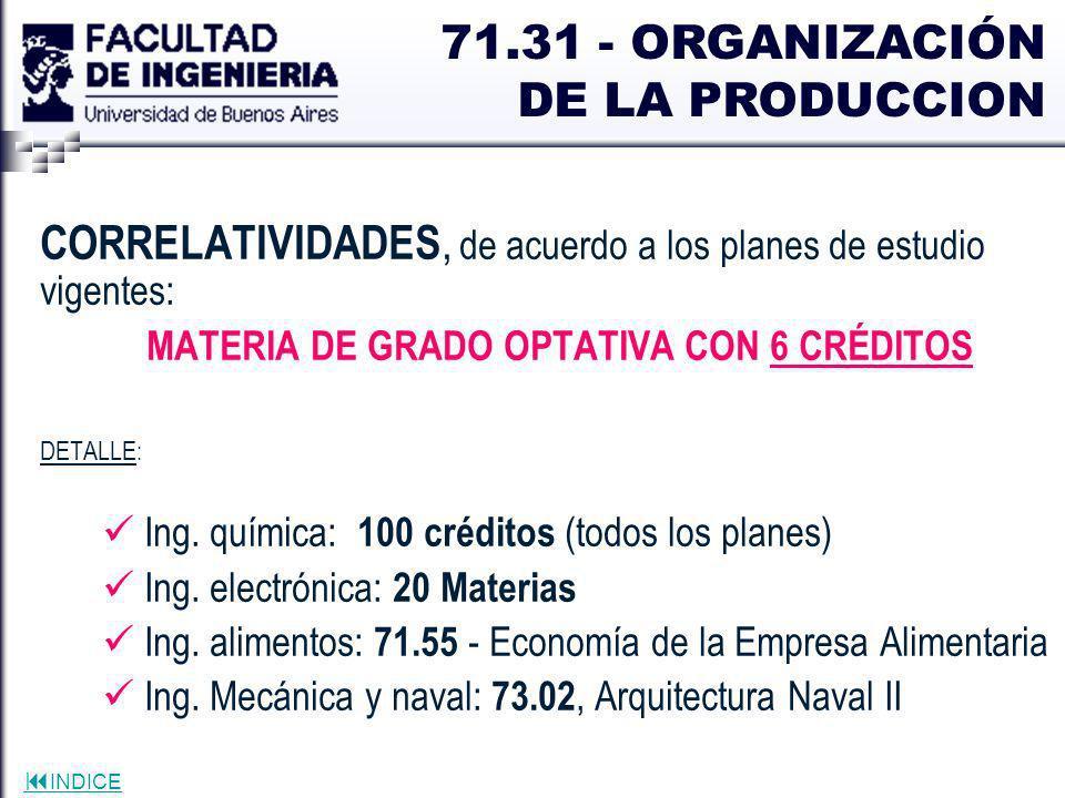 INDICE CORRELATIVIDADES, de acuerdo a los planes de estudio vigentes: MATERIA DE GRADO OPTATIVA CON 6 CRÉDITOS DETALLE: Ing. química: 100 créditos (to