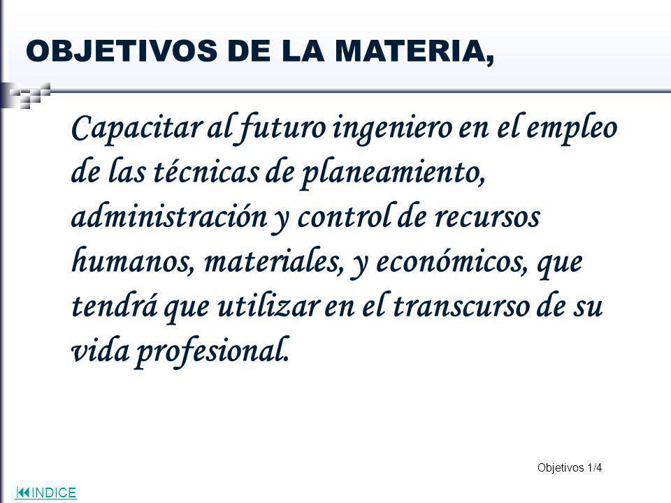 INDICE ÍNDICE - CONTENIDOS STAFF DE LA CATEDRA OBJETIVO DE LAS MATERIA MAPA CONCEPTUAL TEMARIO CORRELATIVIDADES FACTORES DE ÉXITO FUNCIONES Y RESPONSABILIDADES
