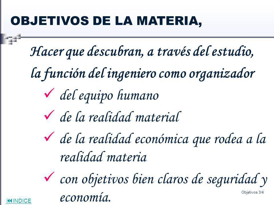 INDICE Objetivos 4/4 Preparar al futuro ingeniero para una colaboración con profesionales de otras áreas en especial de Ciencias Económicas mediante el estudio de Costos de Producción y de Proyectos de Inversión.