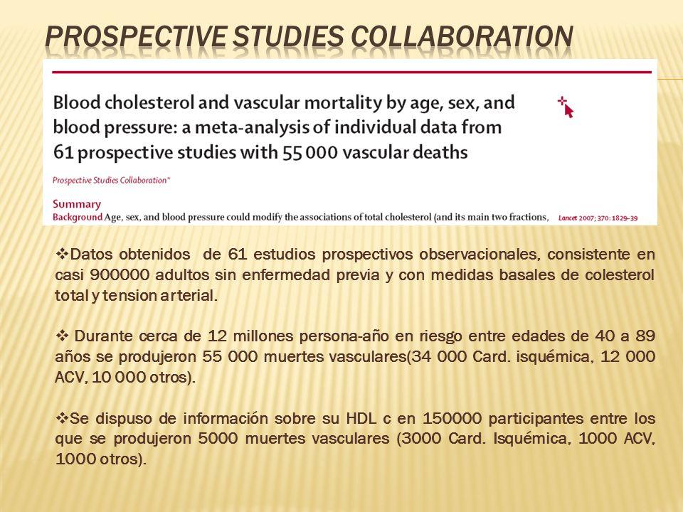 Datos obtenidos de 61 estudios prospectivos observacionales, consistente en casi 900000 adultos sin enfermedad previa y con medidas basales de coleste