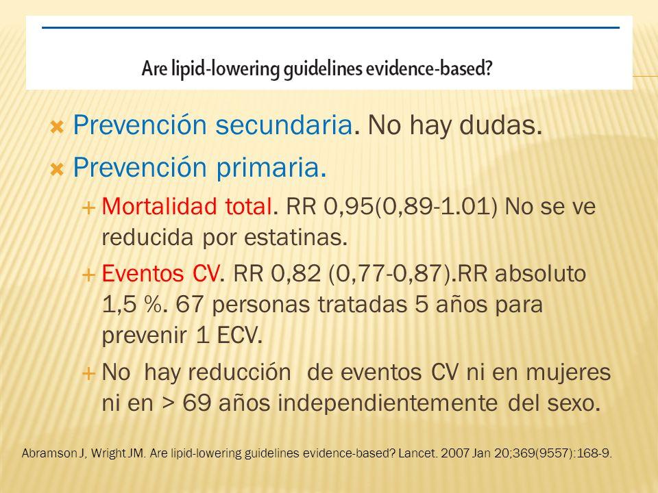 Prevención secundaria. No hay dudas. Prevención primaria. Mortalidad total. RR 0,95(0,89-1.01) No se ve reducida por estatinas. Eventos CV. RR 0,82 (0