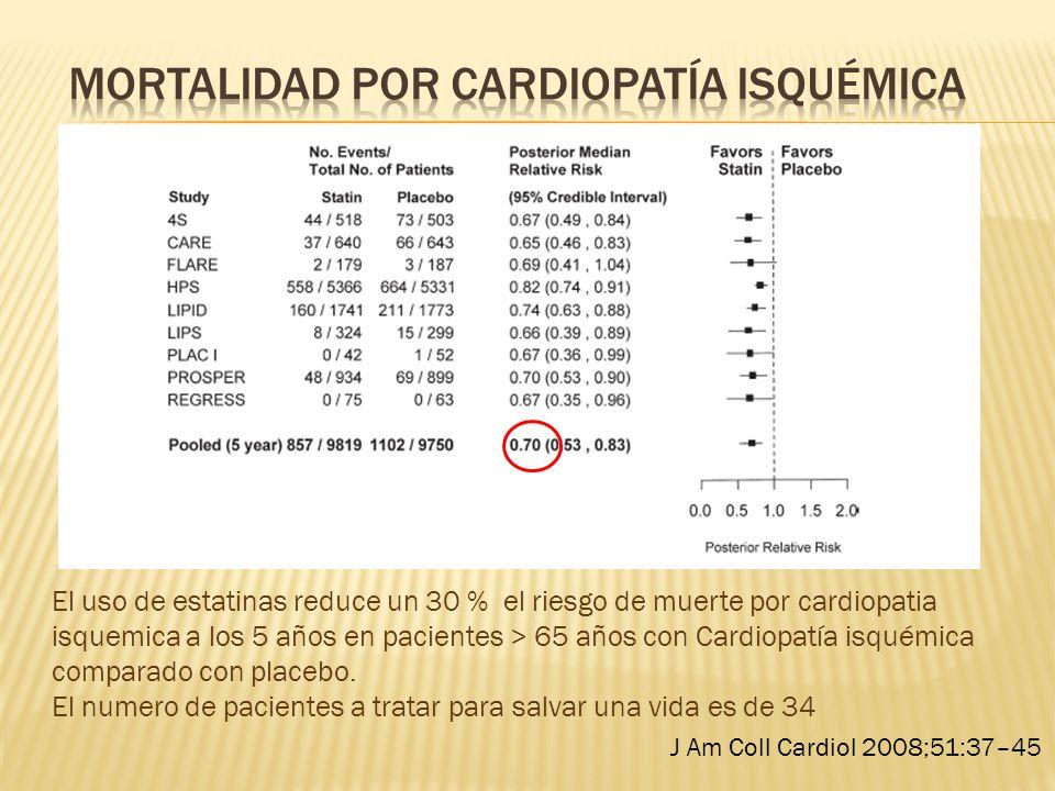 El uso de estatinas reduce un 30 % el riesgo de muerte por cardiopatia isquemica a los 5 años en pacientes > 65 años con Cardiopatía isquémica compara