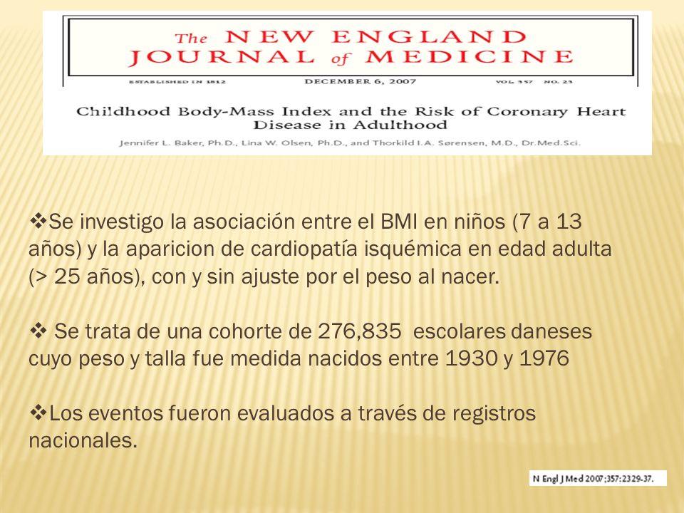 Se investigo la asociación entre el BMI en niños (7 a 13 años) y la aparicion de cardiopatía isquémica en edad adulta (> 25 años), con y sin ajuste po