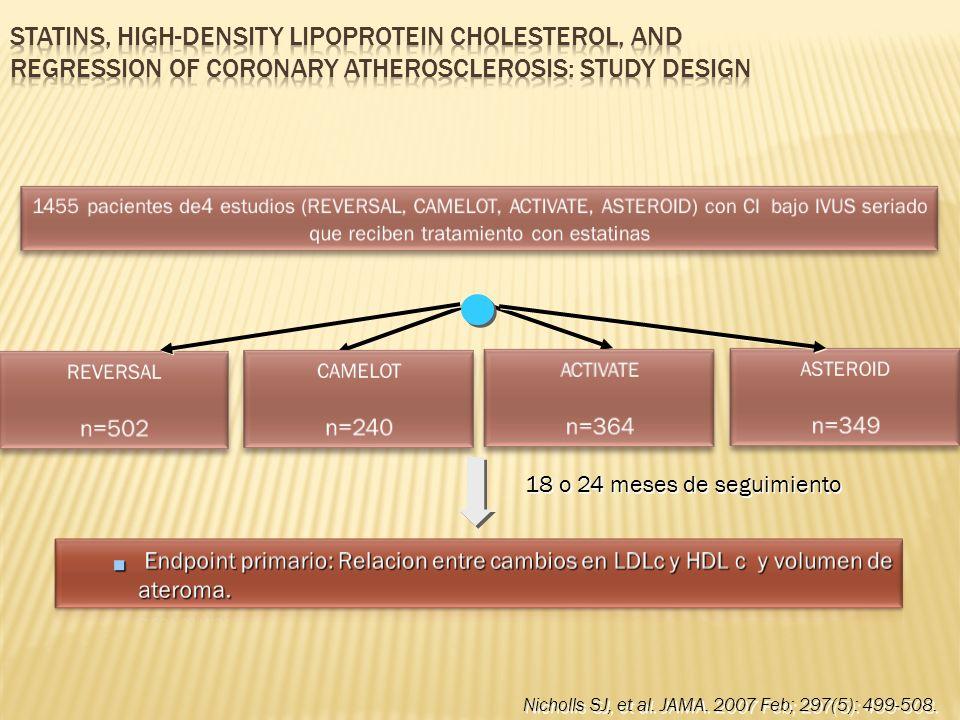 18 o 24 meses de seguimiento Nicholls SJ, et al. JAMA. 2007 Feb; 297(5): 499-508.