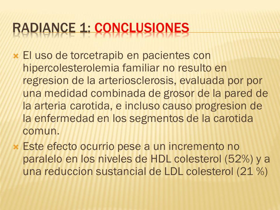 El uso de torcetrapib en pacientes con hipercolesterolemia familiar no resulto en regresion de la arteriosclerosis, evaluada por por una medidad combi