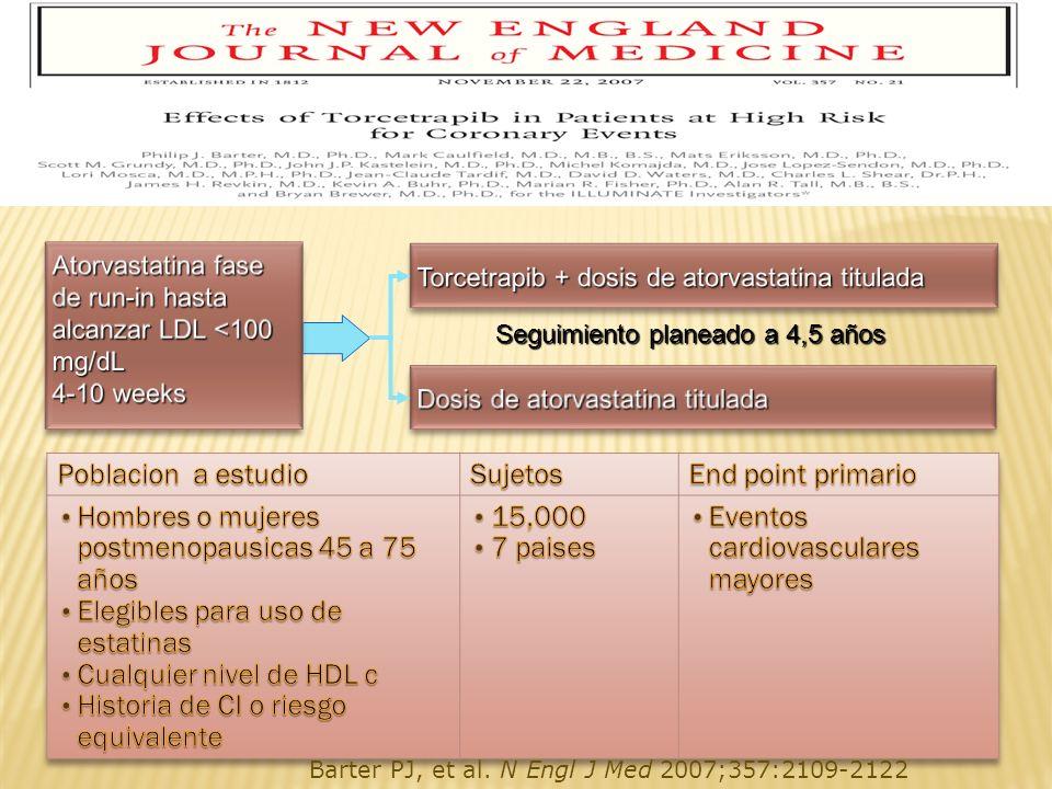 Seguimiento planeado a 4,5 años Barter PJ, et al. N Engl J Med 2007;357:2109-2122