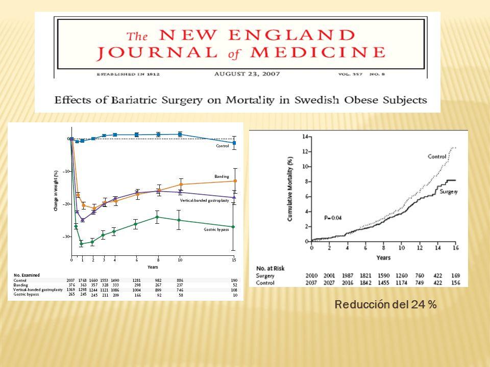 Estos resultados beneficiosos a los 10 años de finalizado el estudio no pueden extrapolarse al campo de la prevención secundaria.
