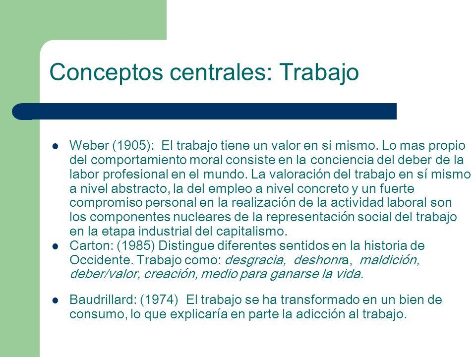 Conceptos centrales: Trabajo Weber (1905): El trabajo tiene un valor en si mismo. Lo mas propio del comportamiento moral consiste en la conciencia del