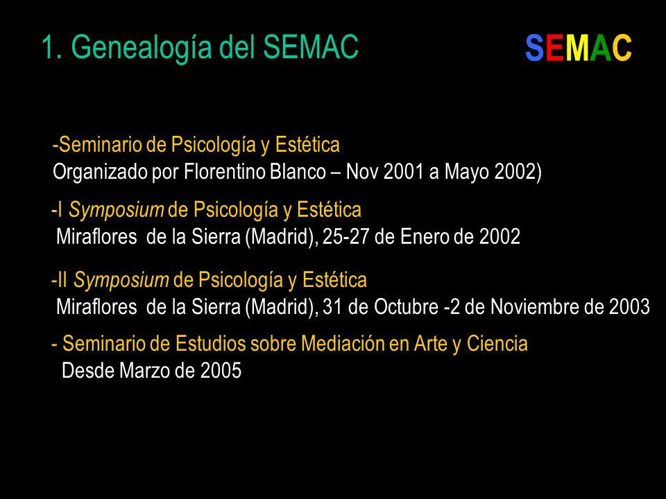 1. Genealogía del SEMAC -Seminario de Psicología y Estética Organizado por Florentino Blanco – Nov 2001 a Mayo 2002) -I Symposium de Psicología y Esté
