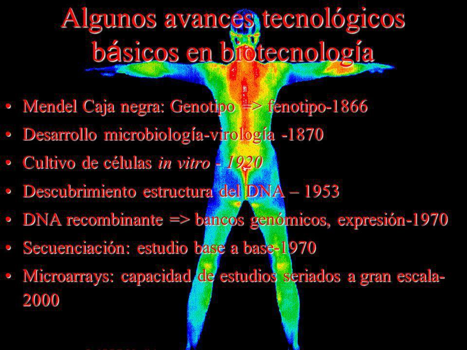 Algunos avances tecnológicos b á sicos en biotecnolog í a Mendel Caja negra: Genotipo => fenotipo-1866Mendel Caja negra: Genotipo => fenotipo-1866 Des