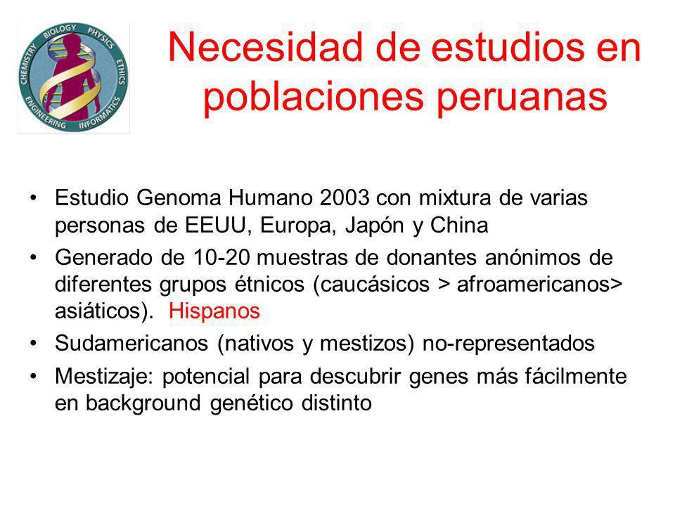 Necesidad de estudios en poblaciones peruanas Estudio Genoma Humano 2003 con mixtura de varias personas de EEUU, Europa, Japón y China Generado de 10-20 muestras de donantes anónimos de diferentes grupos étnicos (caucásicos > afroamericanos> asiáticos).