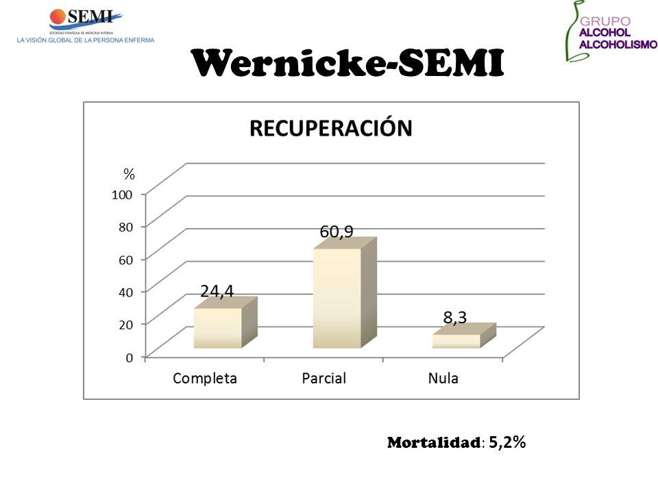 % Mortalidad : 5,2%