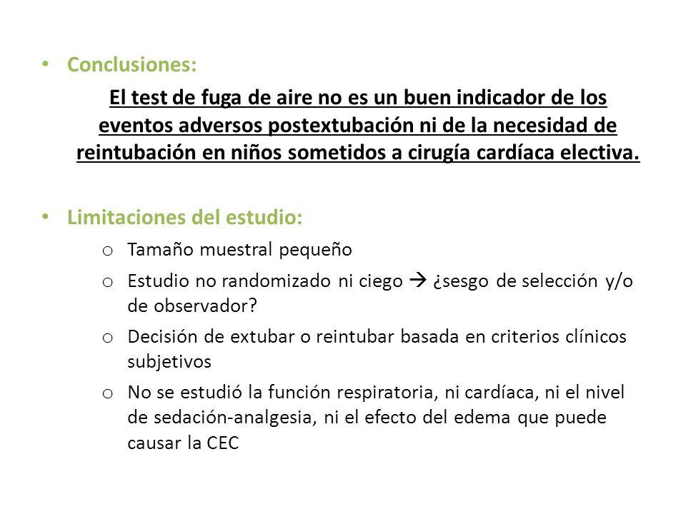 Conclusiones: El test de fuga de aire no es un buen indicador de los eventos adversos postextubación ni de la necesidad de reintubación en niños somet