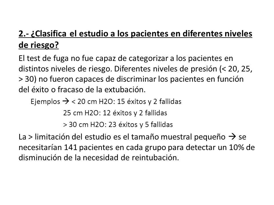 2.- ¿Clasifica el estudio a los pacientes en diferentes niveles de riesgo? El test de fuga no fue capaz de categorizar a los pacientes en distintos ni