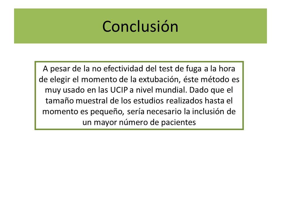 A pesar de la no efectividad del test de fuga a la hora de elegir el momento de la extubación, éste método es muy usado en las UCIP a nivel mundial. D