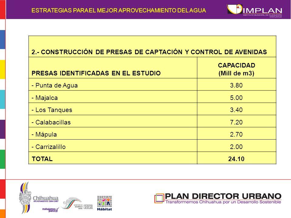 ESTRATEGIAS PARA EL MEJOR APROVECHAMIENTO DEL AGUA 2.- CONSTRUCCIÓN DE PRESAS DE CAPTACIÓN Y CONTROL DE AVENIDAS PRESAS IDENTIFICADAS EN EL ESTUDIO CA