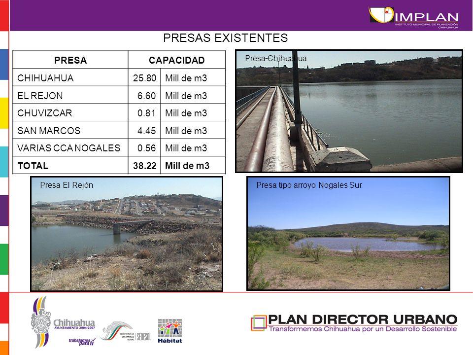 PRESAS EXISTENTES PRESACAPACIDAD CHIHUAHUA25.80Mill de m3 EL REJON6.60Mill de m3 CHUVIZCAR0.81Mill de m3 SAN MARCOS4.45Mill de m3 VARIAS CCA NOGALES0.