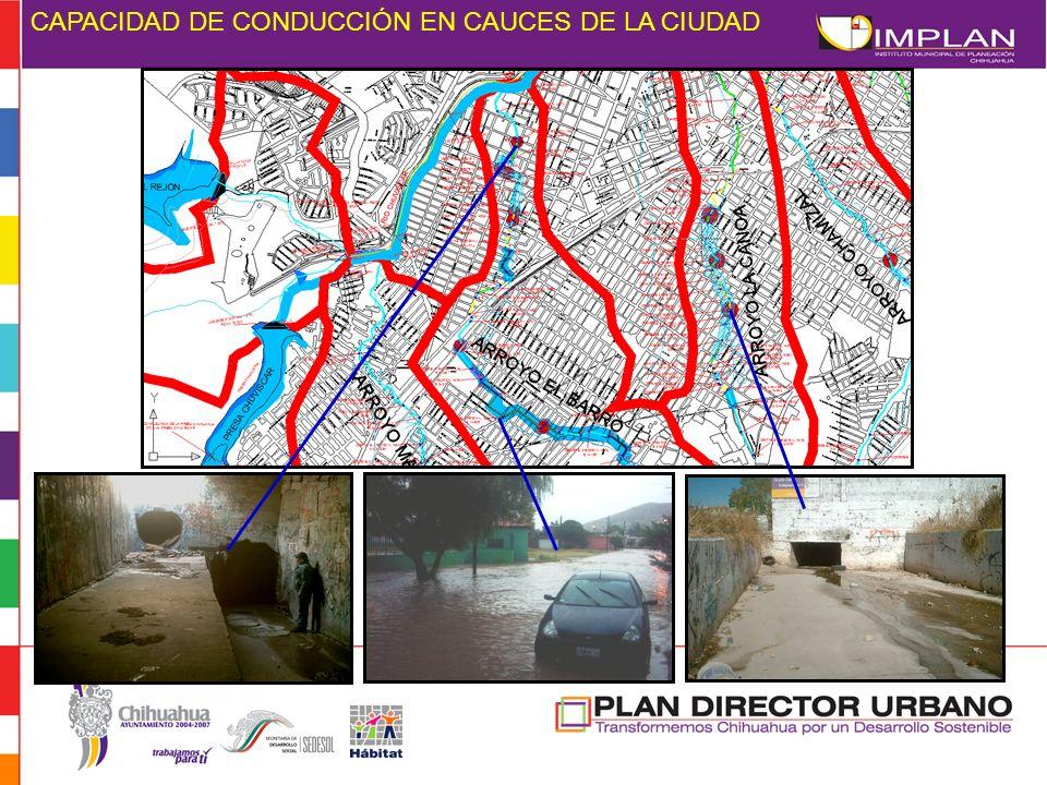CAPACIDAD DE CONDUCCIÓN EN CAUCES DE LA CIUDAD