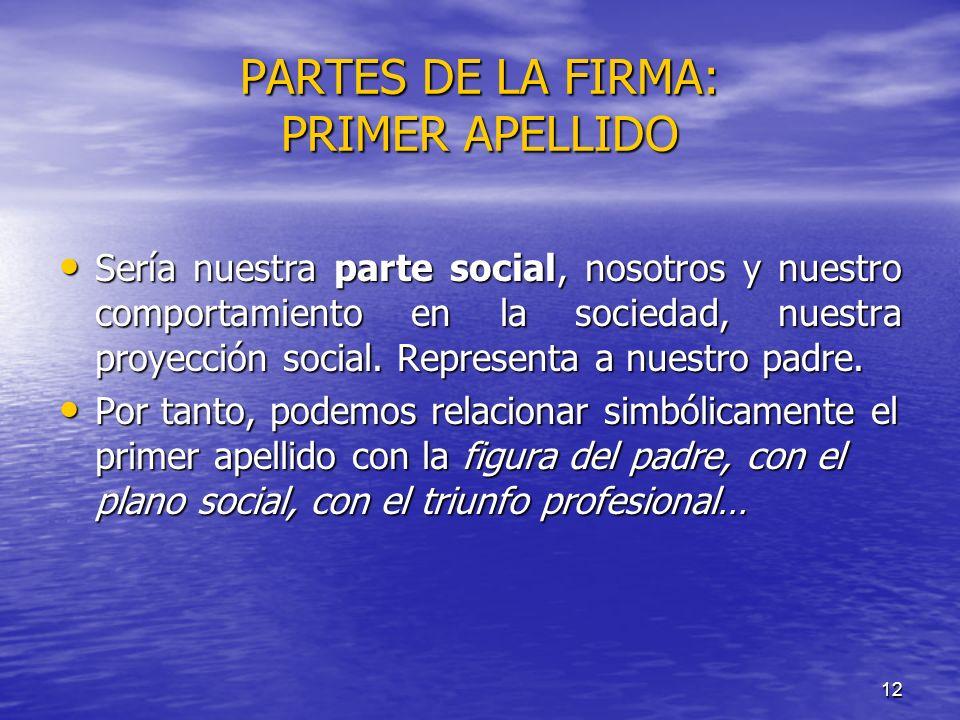 12 PARTES DE LA FIRMA: PRIMER APELLIDO Sería nuestra parte social, nosotros y nuestro comportamiento en la sociedad, nuestra proyección social. Repres