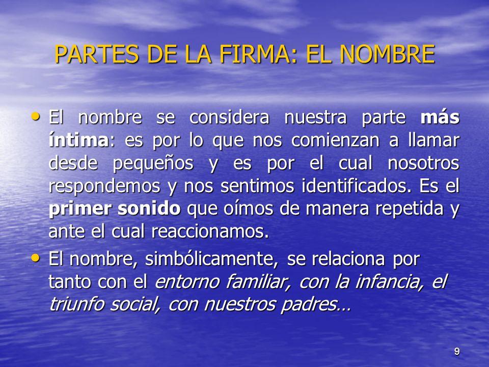 40 Directores Walt Disney Miguel de Unamuno Pedro Almodovar