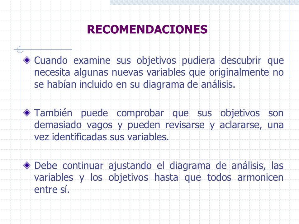 Cuando examine sus objetivos pudiera descubrir que necesita algunas nuevas variables que originalmente no se habían incluido en su diagrama de análisis.