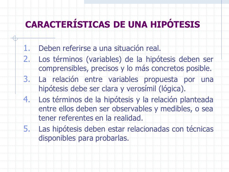 CARACTERÍSTICAS DE UNA HIPÓTESIS 1. Deben referirse a una situación real. 2. Los términos (variables) de la hipótesis deben ser comprensibles, preciso