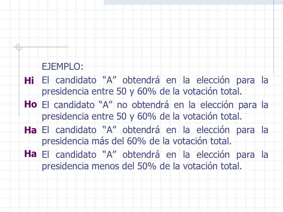 EJEMPLO: El candidato A obtendrá en la elección para la presidencia entre 50 y 60% de la votación total. El candidato A no obtendrá en la elección par