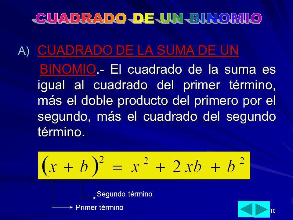 10 A) CUADRADO DE LA SUMA DE UN BINOMIO.- El cuadrado de la suma es igual al cuadrado del primer término, más el doble producto del primero por el seg