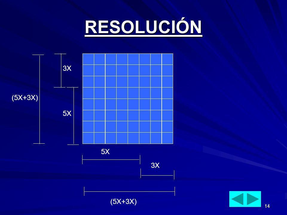 14 RESOLUCIÓN 5X 3X 5X 3X (5X+3X)