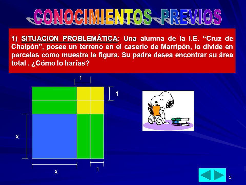 5 x x 1 1 1 1) SITUACION PROBLEMÁTICA: Una 1) SITUACION PROBLEMÁTICA: Una alumna de la I.E. Cruz de Chalpón, posee un terreno en el caserío de Marripó