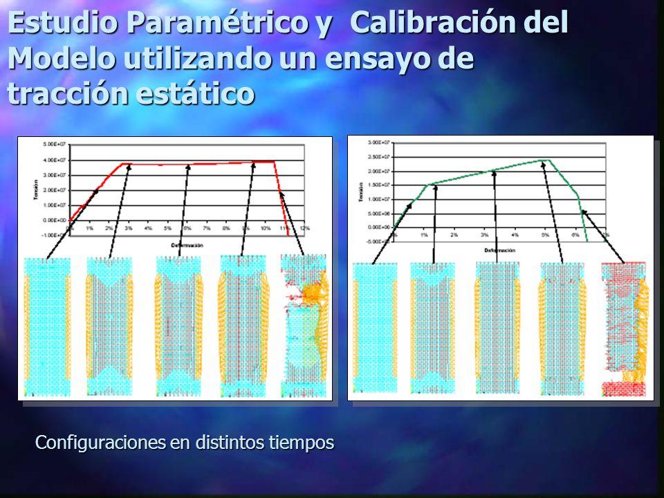 Estudio Paramétrico y Calibración del Modelo utilizando un ensayo de tracción estático Configuraciones en distintos tiempos