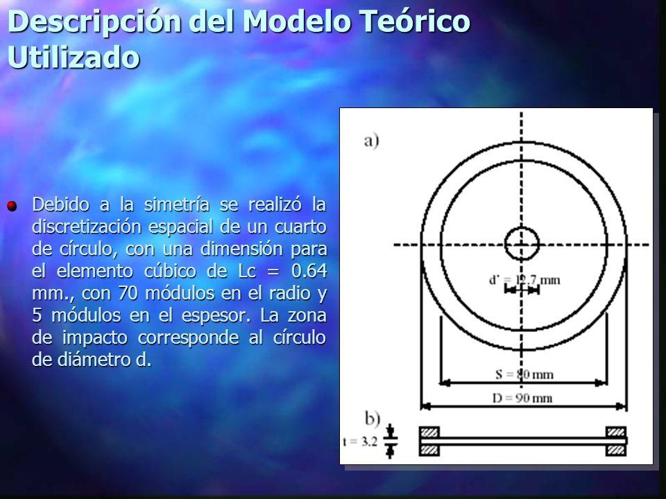 Debido a la simetría se realizó la discretización espacial de un cuarto de círculo, con una dimensión para el elemento cúbico de Lc = 0.64 mm., con 70 módulos en el radio y 5 módulos en el espesor.