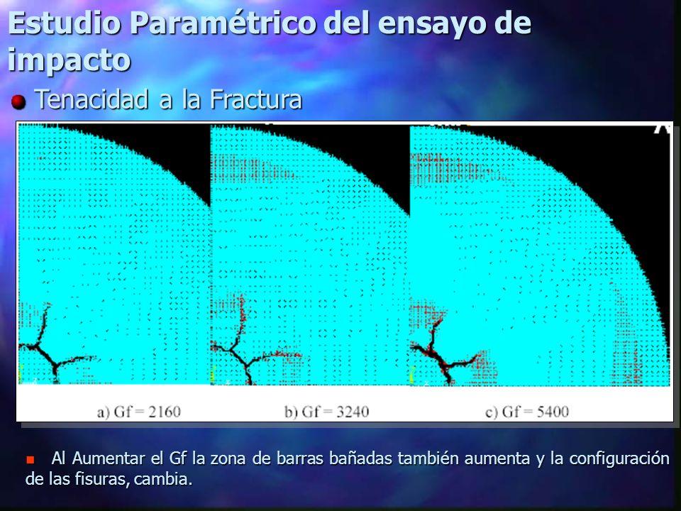 n Al Aumentar el Gf la zona de barras bañadas también aumenta y la configuración de las fisuras, cambia.