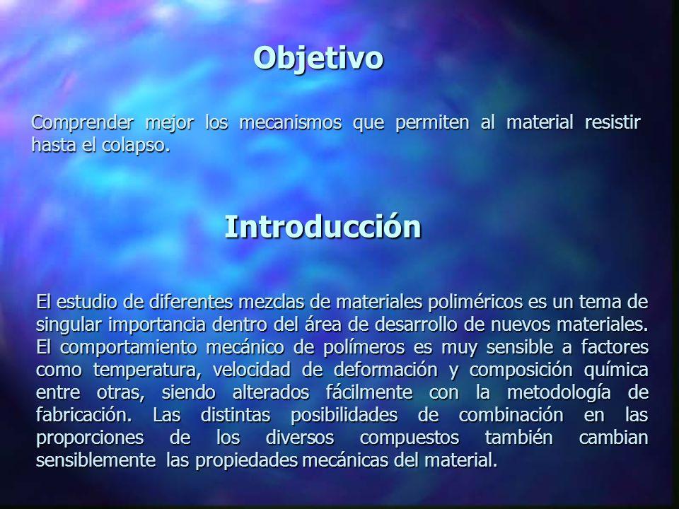 Introducción Objetivo Comprender mejor los mecanismos que permiten al material resistir hasta el colapso.