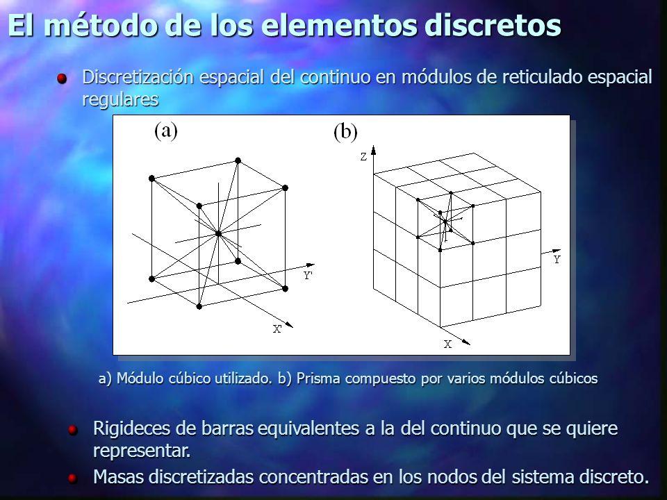 Discretización espacial del continuo en módulos de reticulado espacial regulares Rigideces de barras equivalentes a la del continuo que se quiere representar.