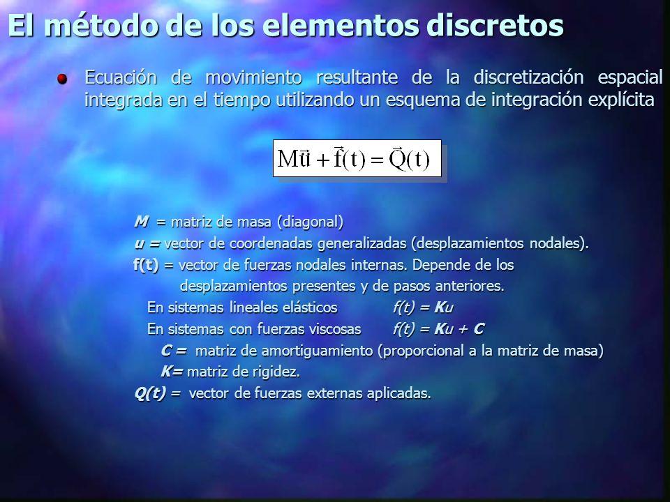 Ecuación de movimiento resultante de la discretización espacial integrada en el tiempo utilizando un esquema de integración explícita M = matriz de masa (diagonal) u = vector de coordenadas generalizadas (desplazamientos nodales).