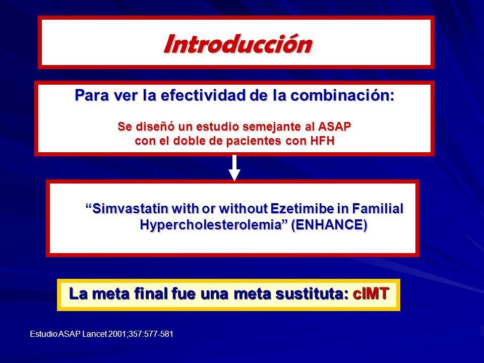 Simvastatin with or without Ezetimibe in Familial Hypercholesterolemia (ENHANCE) Introducción Para ver la efectividad de la combinación: Se diseñó un