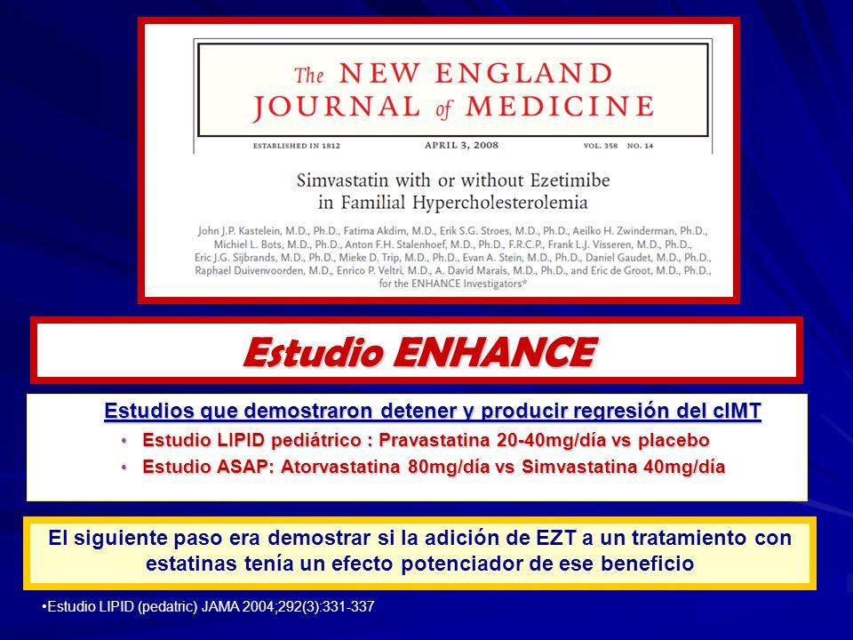 Estudio ENHANCE Estudios que demostraron detener y producir regresión del cIMT Estudio LIPID pediátrico : Pravastatina 20-40mg/día vs placebo Estudio LIPID pediátrico : Pravastatina 20-40mg/día vs placebo Estudio ASAP: Atorvastatina 80mg/día vs Simvastatina 40mg/día Estudio ASAP: Atorvastatina 80mg/día vs Simvastatina 40mg/día Estudio LIPID (pedatric) JAMA 2004;292(3):331-337 El siguiente paso era demostrar si la adición de EZT a un tratamiento con estatinas tenía un efecto potenciador de ese beneficio