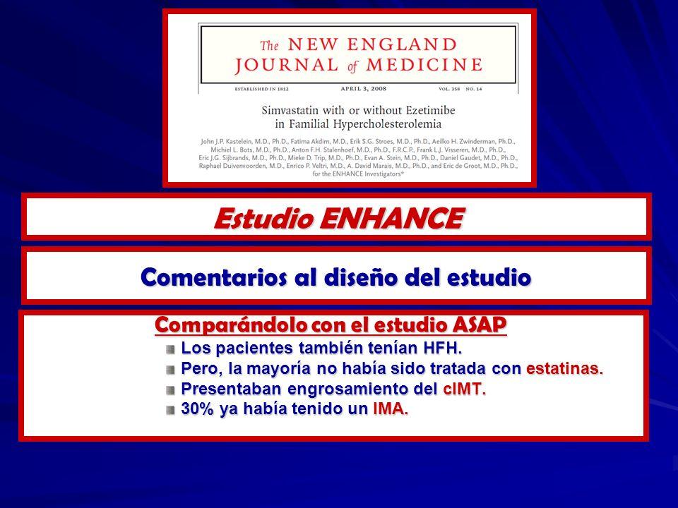 Comparándolo con el estudio ASAP Comparándolo con el estudio ASAP Los pacientes también tenían HFH. Pero, la mayoría no había sido tratada con estatin