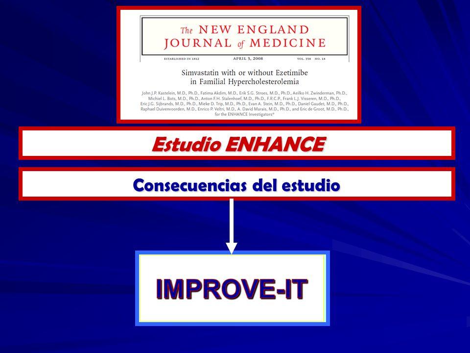 Consecuencias del estudio Estudio ENHANCE
