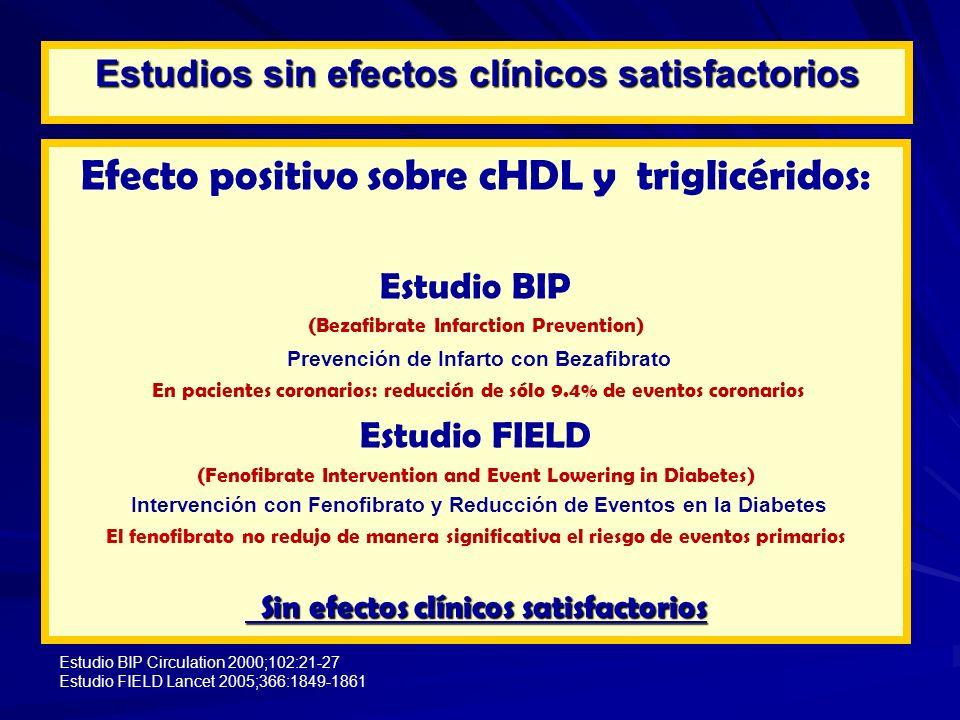 Estudio BIP Circulation 2000;102:21-27 Estudio FIELD Lancet 2005;366:1849-1861 Estudios sin efectos clínicos satisfactorios Efecto positivo sobre cHDL