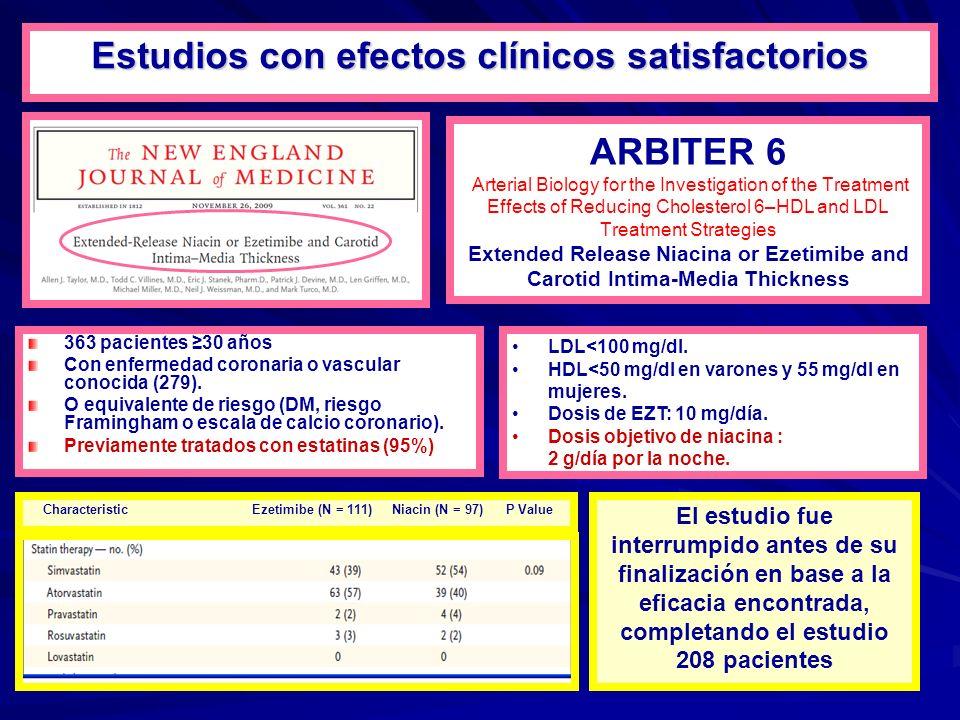 363 pacientes 30 años Con enfermedad coronaria o vascular conocida (279).