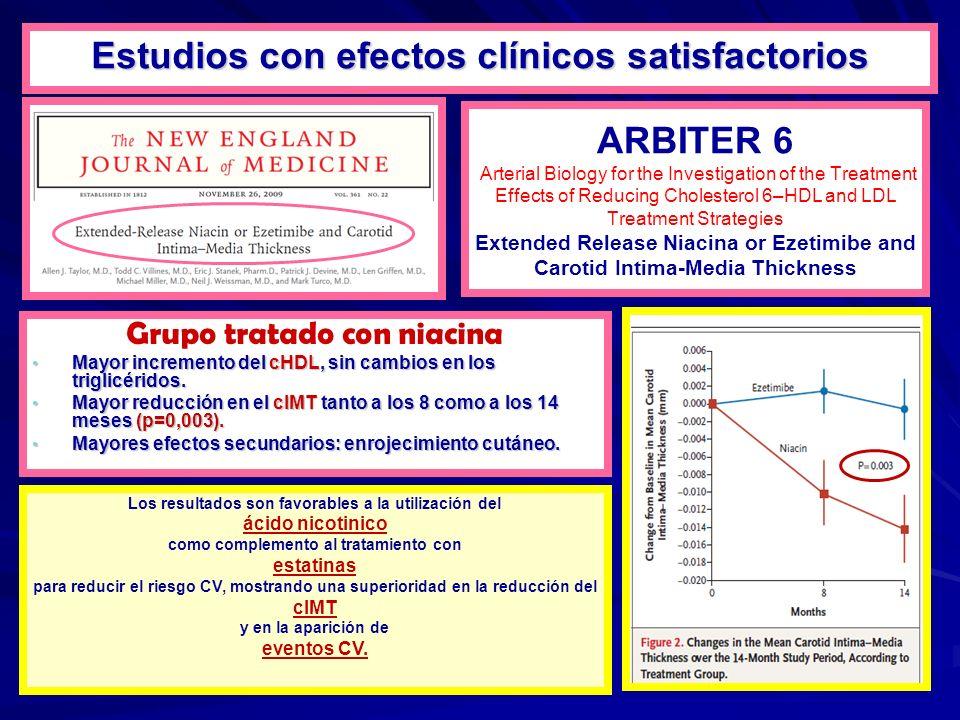 Grupo tratado con niacina Mayor incremento del cHDL, sin cambios en los triglicéridos.
