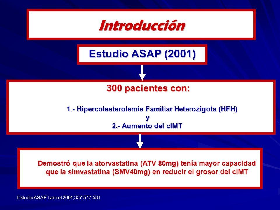 300 pacientes con: 1.- Hipercolesterolemia Familiar Heterozigota (HFH) y 2.- Aumento del cIMT 2.- Aumento del cIMT Introducción Estudio ASAP (2001) Demostró que la atorvastatina (ATV 80mg) tenía mayor capacidad que la simvastatina (SMV40mg) en reducir el grosor del cIMT Estudio ASAP Lancet 2001;357:577-581
