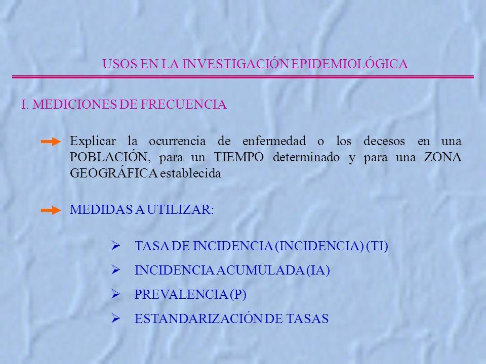 USOS EN LA INVESTIGACIÓN EPIDEMIOLÓGICA I.